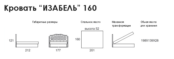 krovat-izabel160-info
